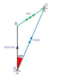 再谈网游同步技术:实时动作游戏同步方式和传输协议选择 ...